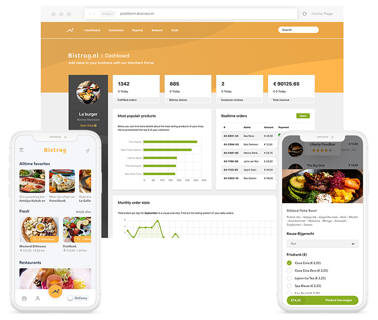 A UI preview of the Bistroo marketplace and personalized dashboard on a desktop computer and on a mobile phone