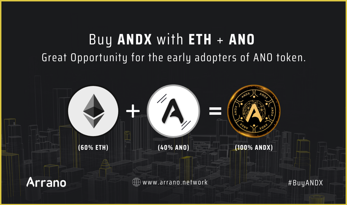 Arrano Network's ANDX Pre-Sale is live and the new feature to use ETH plus the ANO token is now allowed. ANO holders excited.