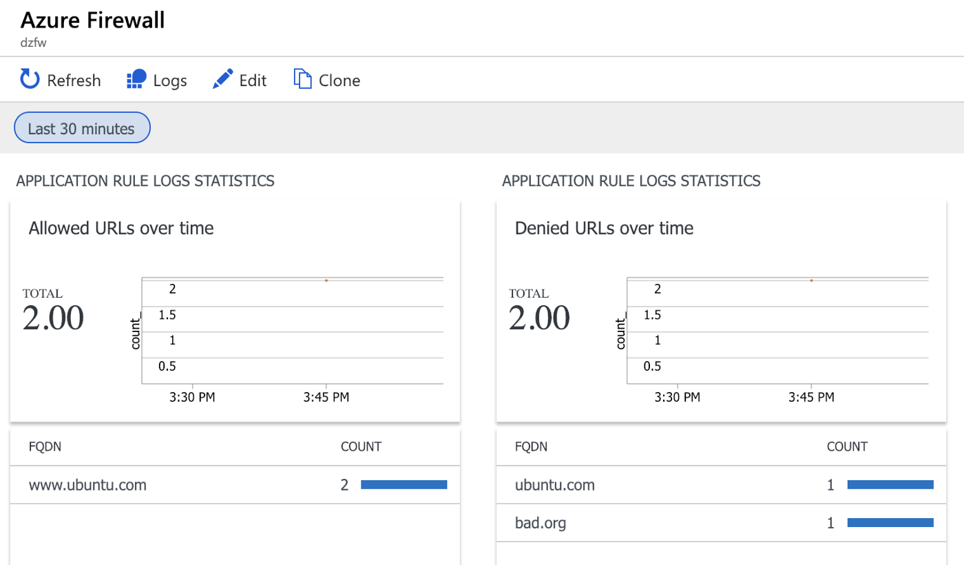 Setting up azure firewall for analysing outgoing traffic in AKS