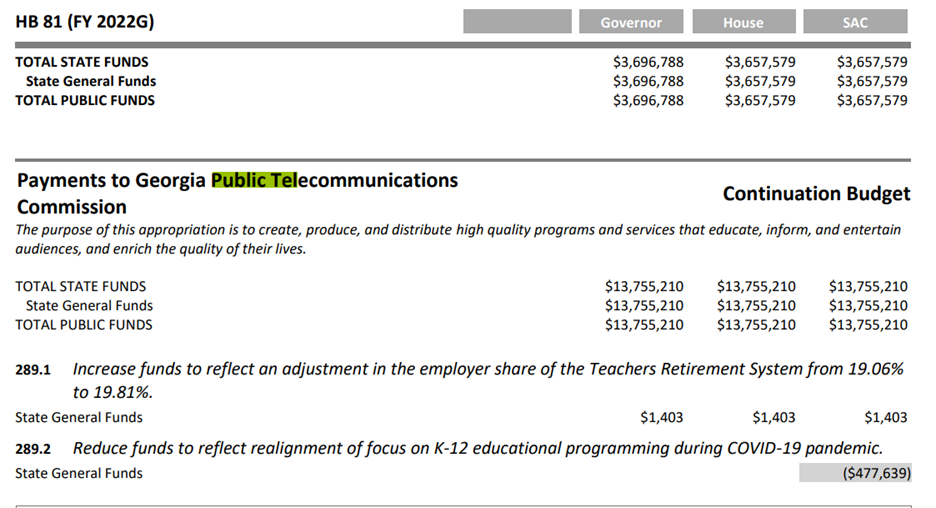 State Senate Appropriations Committee Budget Document Showing GPB Cut.