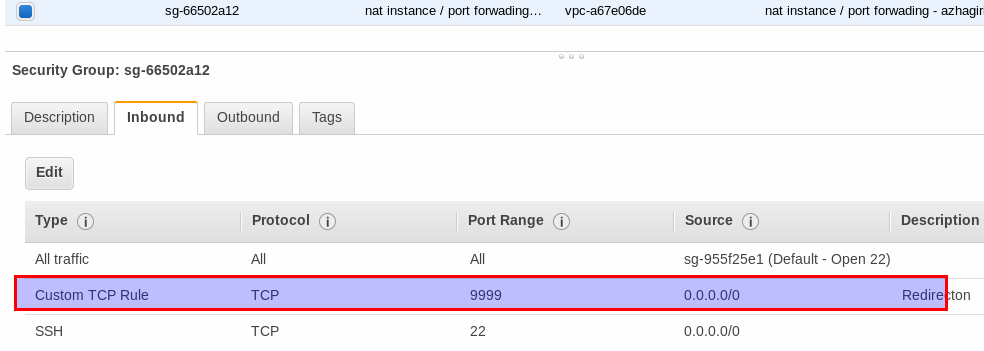 Port Forwarding in AWS: Connect to your private subnet over internet