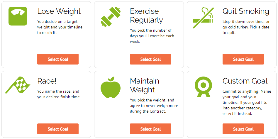 Choice Without Accountability Puts >> 6 Accountability Apps That Will Skyrocket Your Success