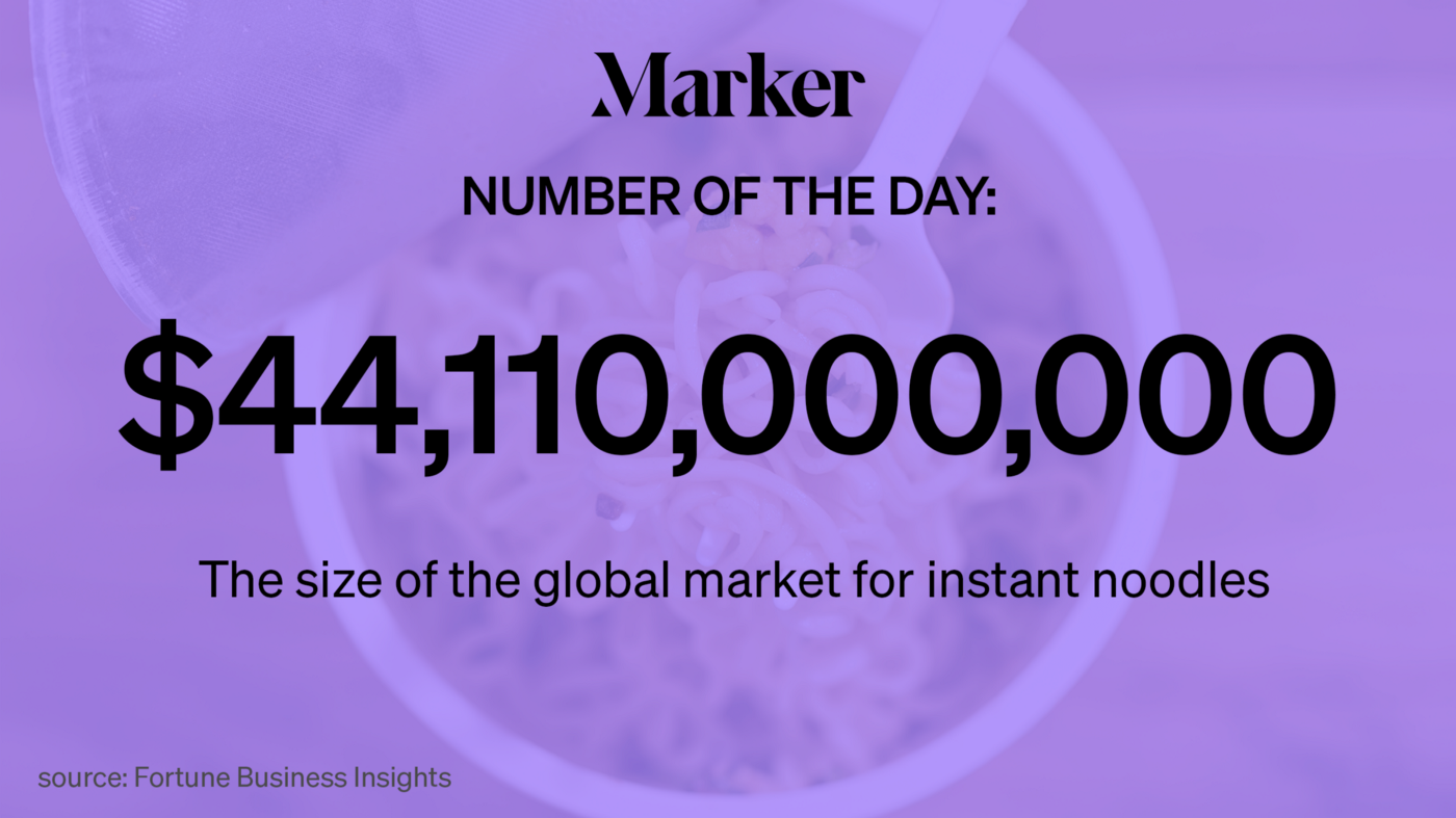 """""""$44.1 billion—The size of the global market for instant noodles."""" text on a  cup ramen background"""