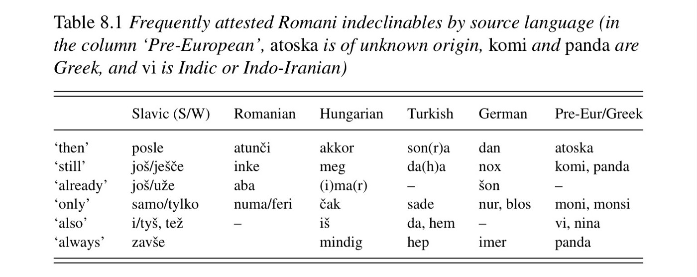 Hey, Check Out This Language! — #3, Romani, a Balkan but also Indian