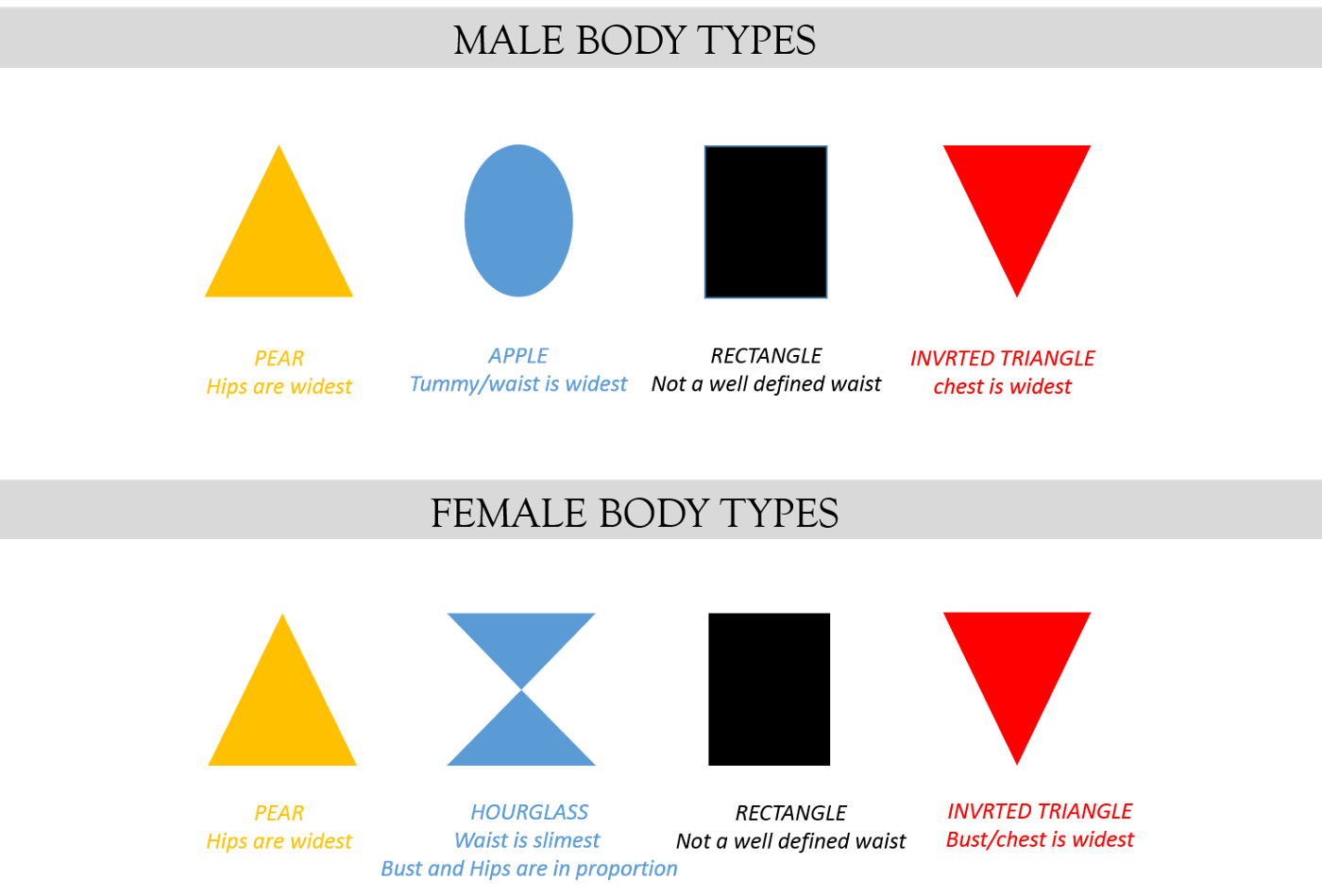 All of us are unique and so is our body type  - Style My Looks  - Medium
