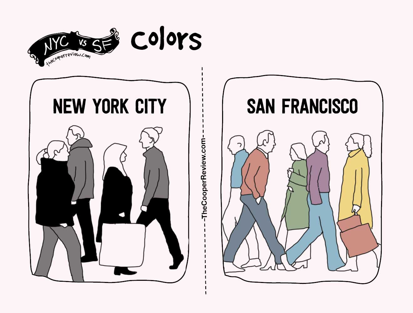 san francisco vs new york