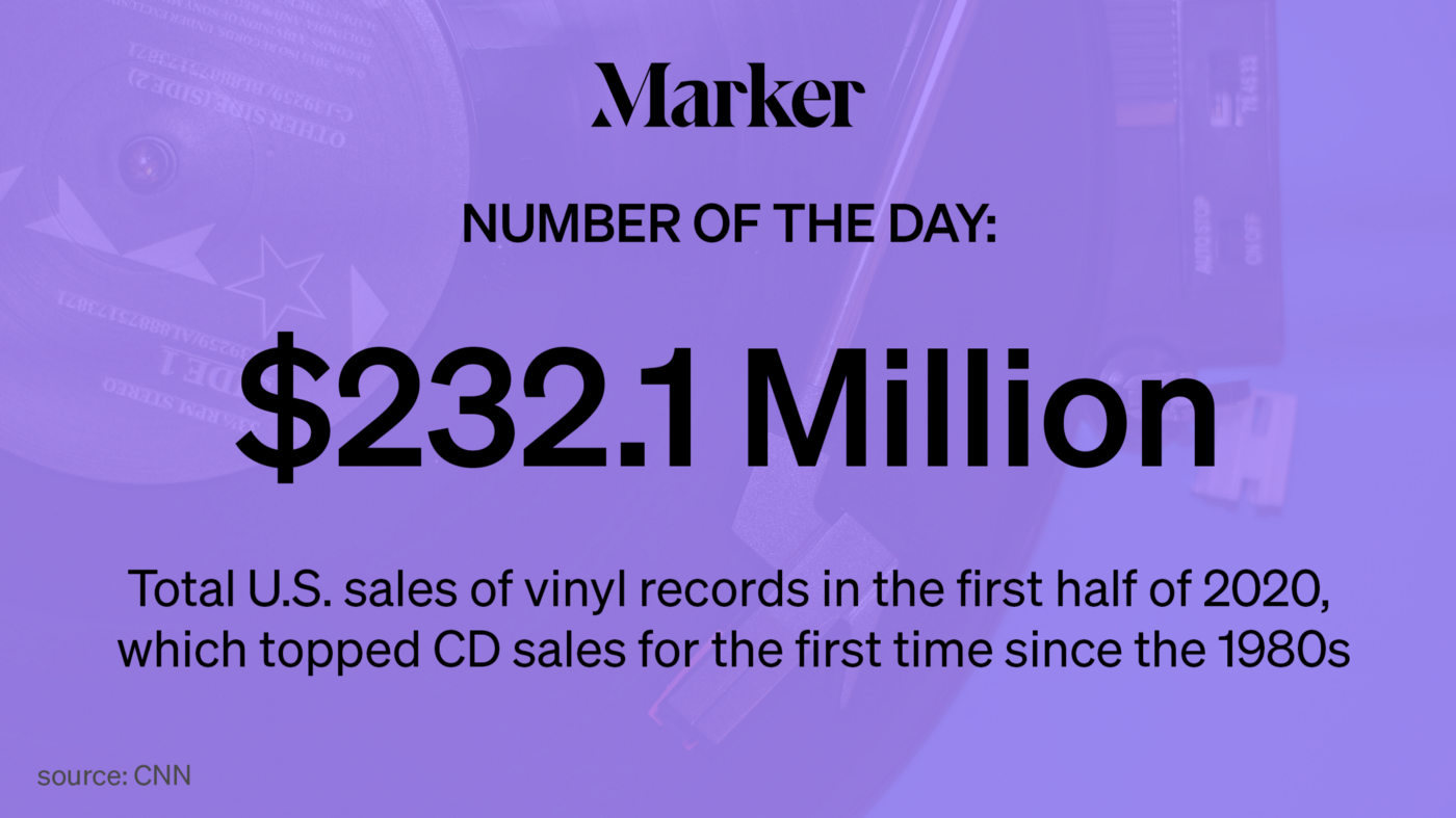 $232.1 Million —Total U.S. sales of vinyls in the first half of 2020, which topped CD sales for the 1st time since 1980s