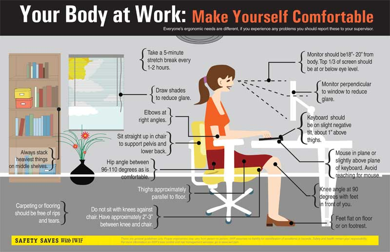 ideal working environment for remote work at home
