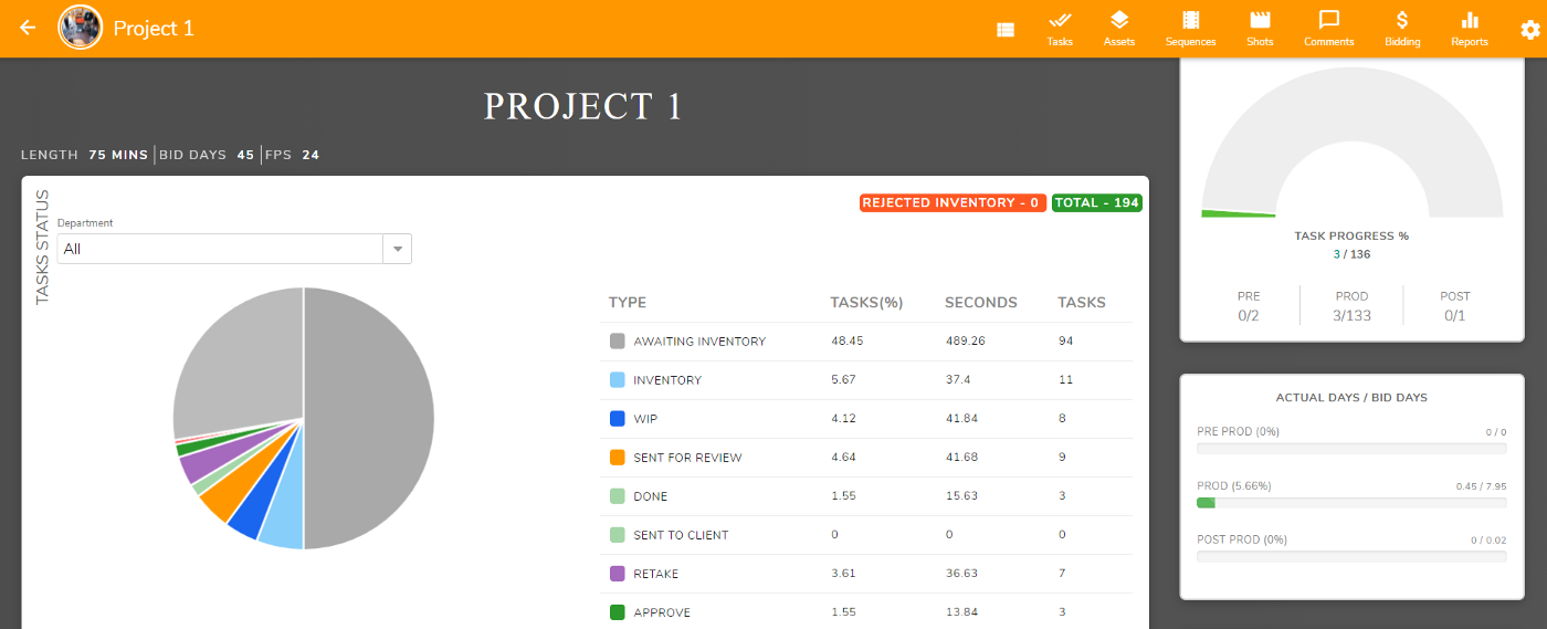 Production Tracking and Management Software