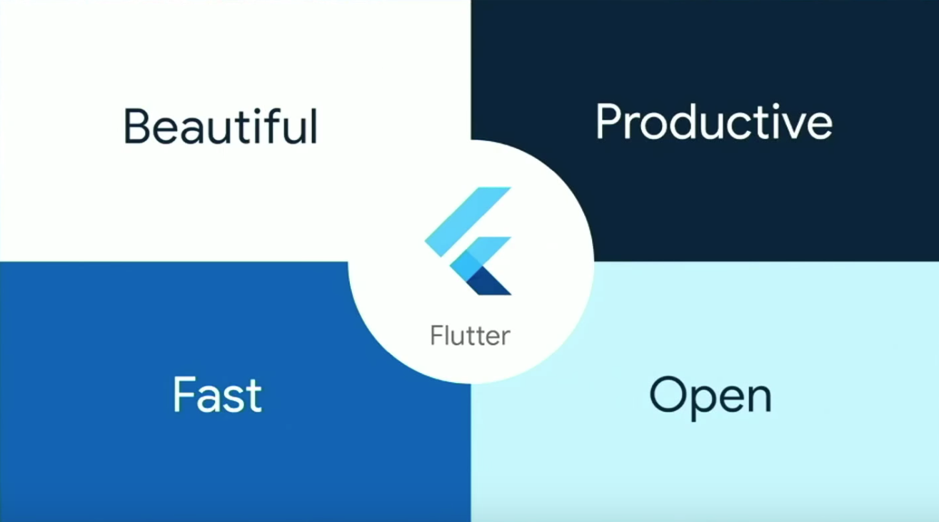 Flutter will change everything, and is an excellent choice for iOS