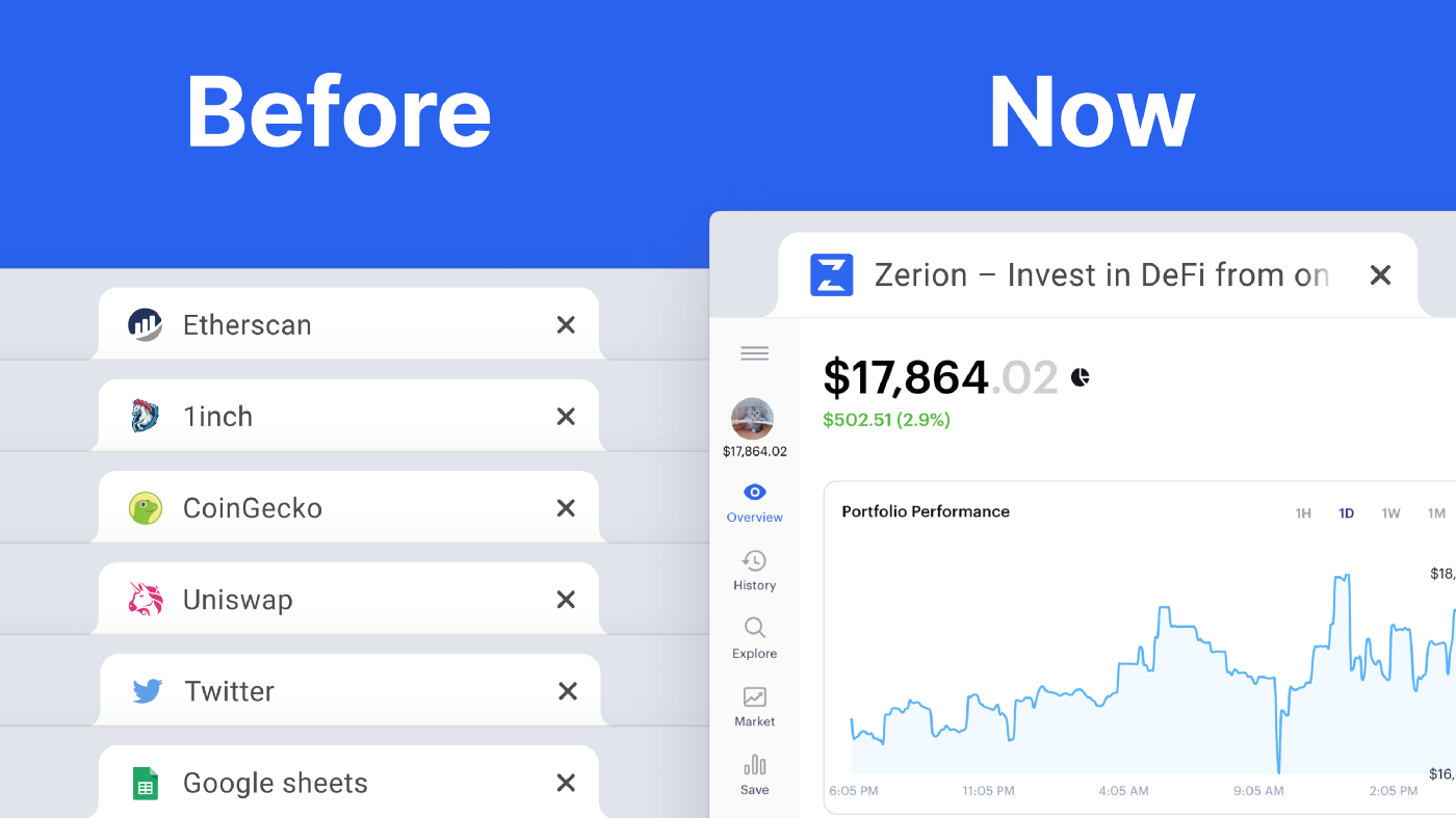 Zerion is the decentralized Coinbase