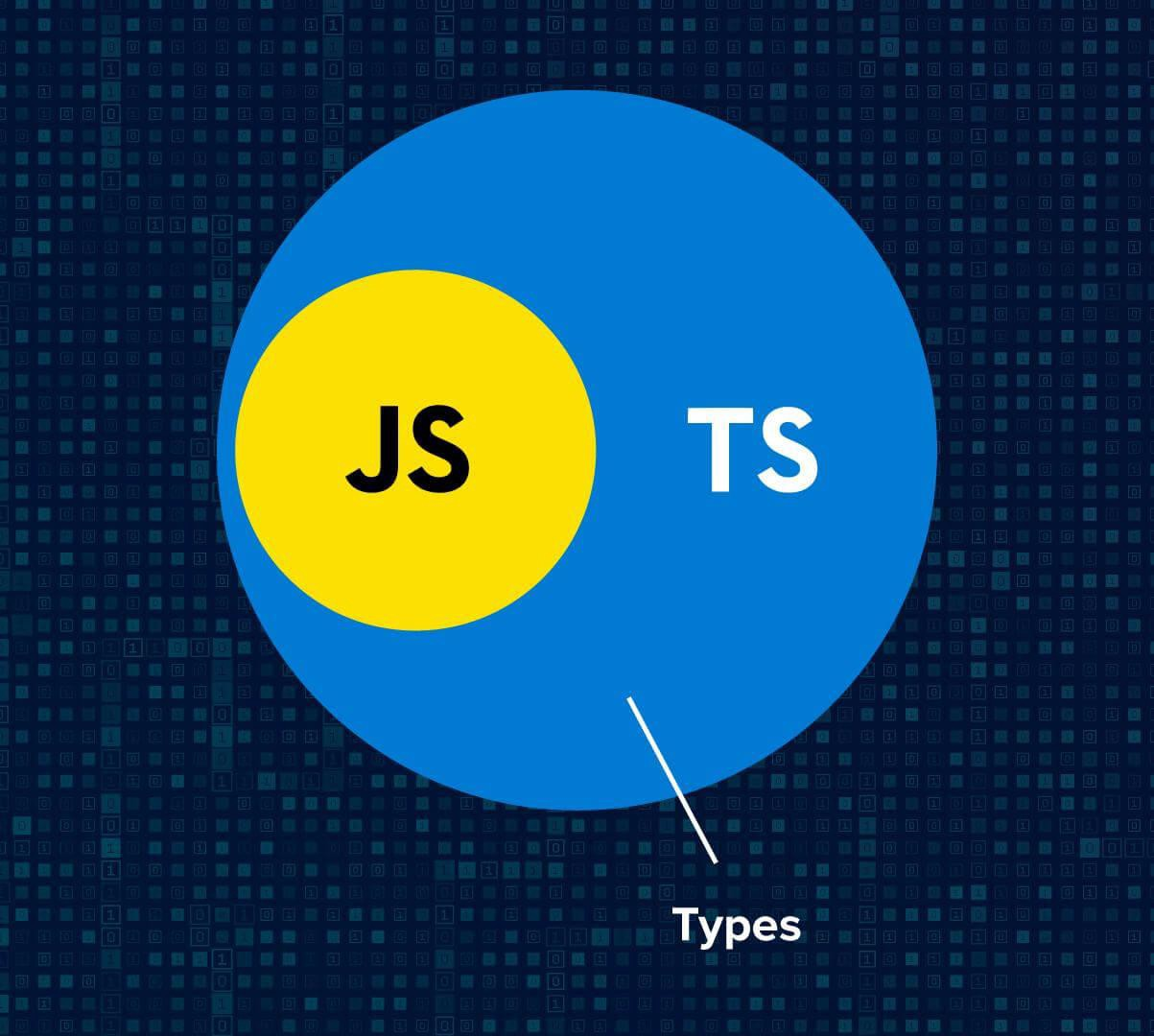 Javascript icon within a larger Typescript icon