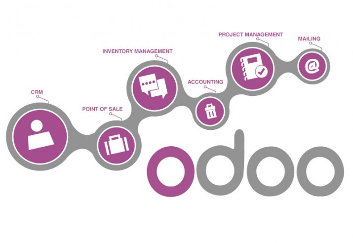 Creating a New Application in Odoo 12 - Level Up Your Code