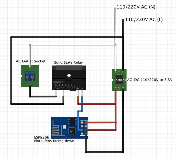 Building an IoT power switch with the ESP8266 (and control it with