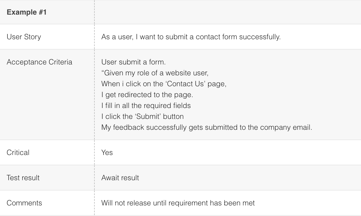 how to run user acceptance test  uat   an actual example