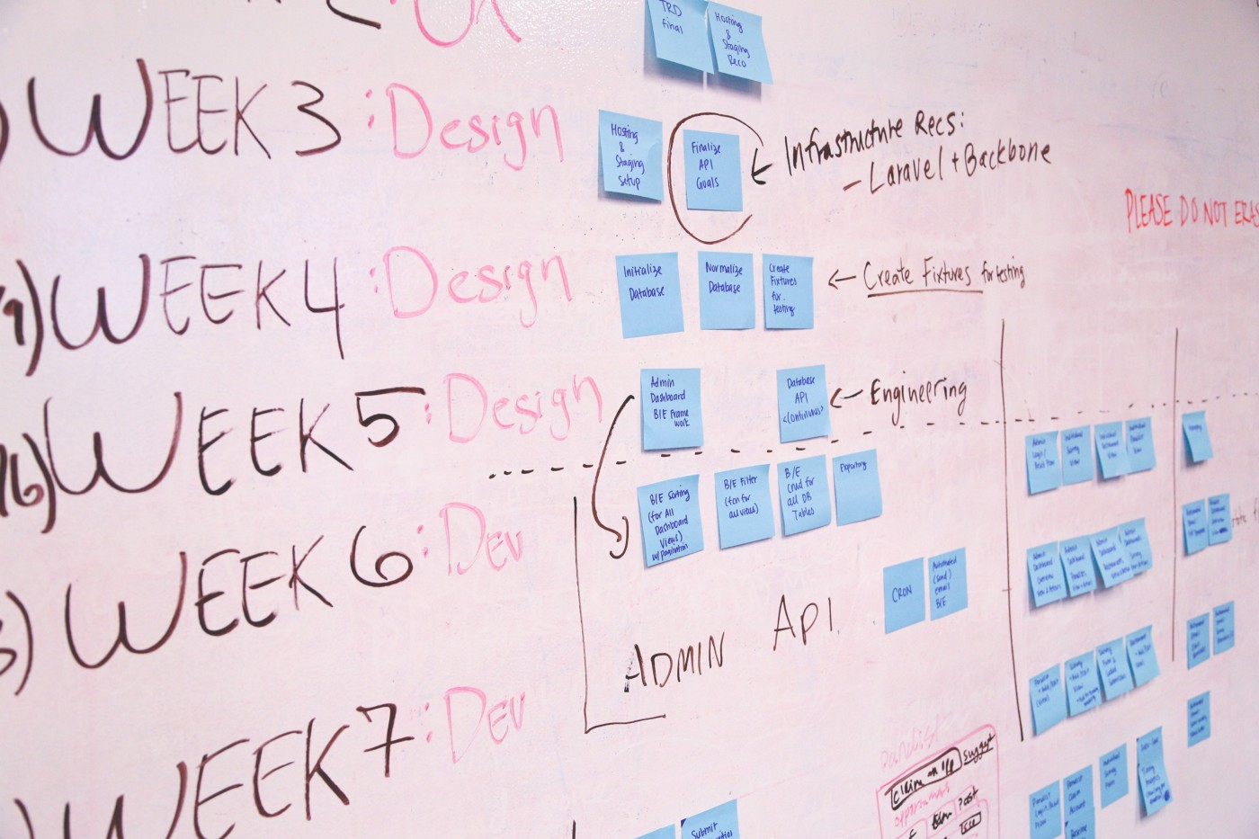 white-board-with-weeks-and-blue-post-it-tasks.