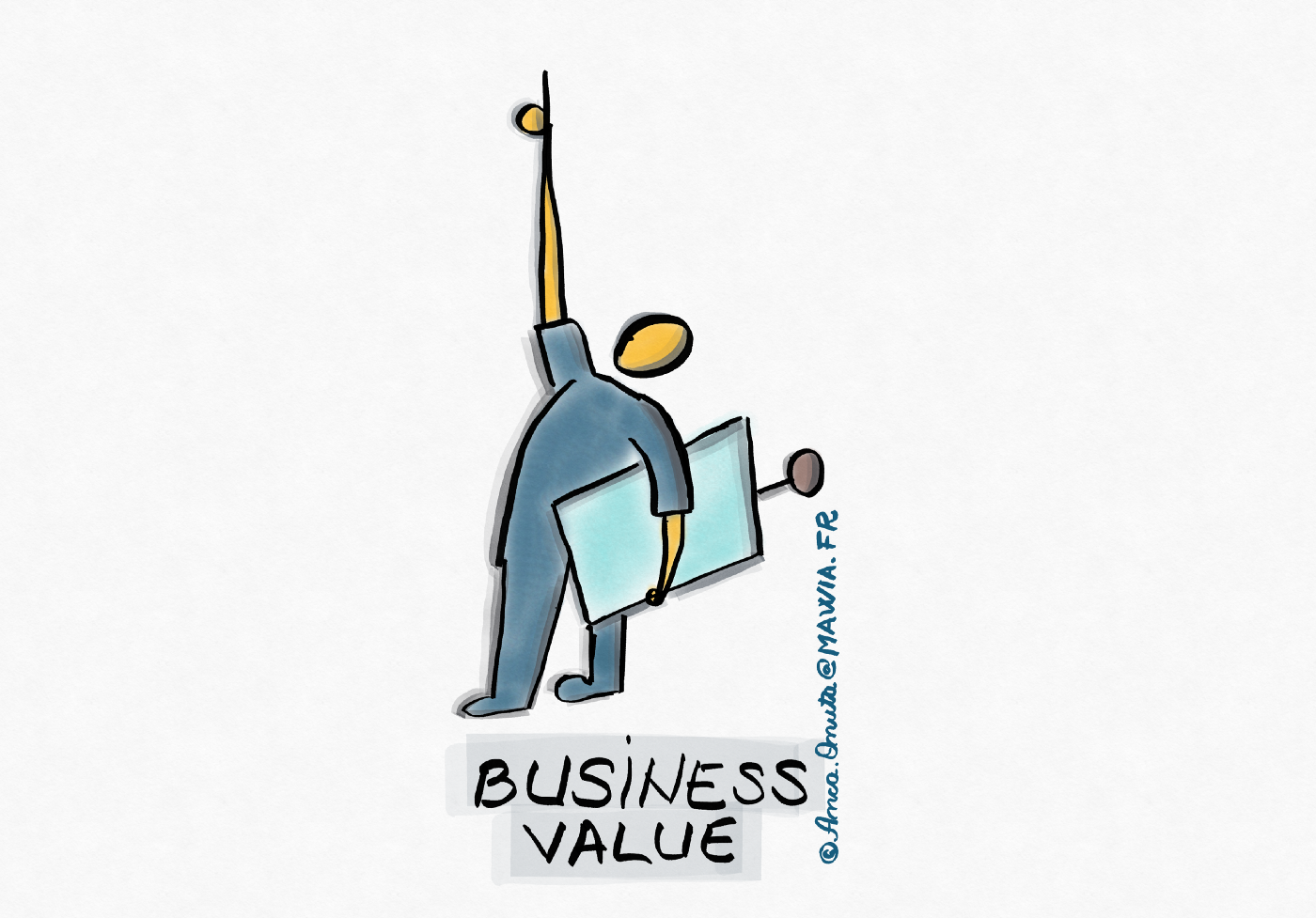 The Product Manager shows to the team the business value delivered by a the agile feature
