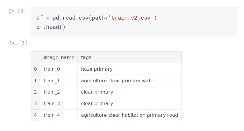Multi-label classification using fastai - Becoming Human: Artificial