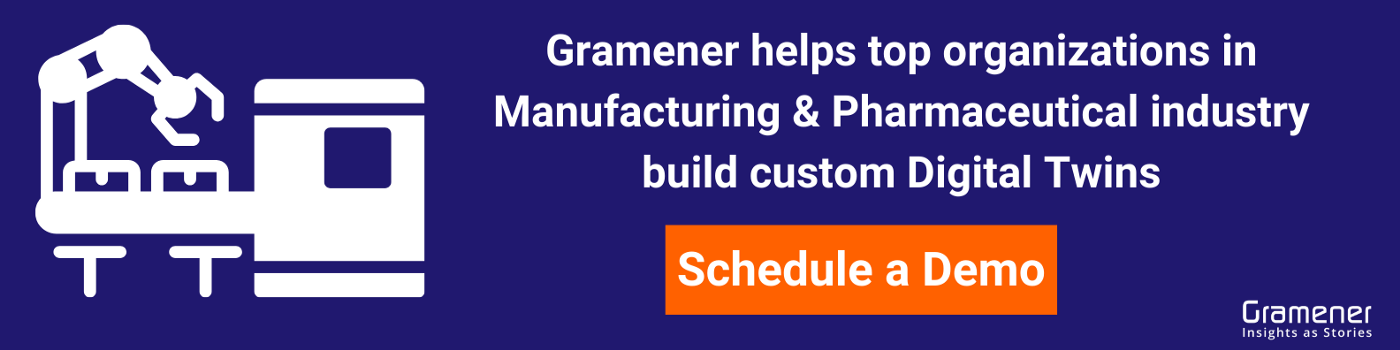 contact gramener for building custom digital twin solutions for manufacturing and pharma industry