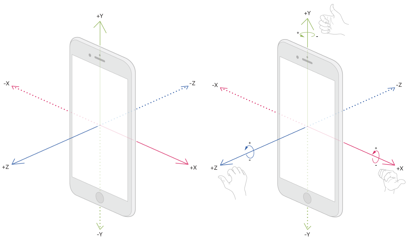 Run or Walk (Part 2): Collecting Device Motion Data the Right Way