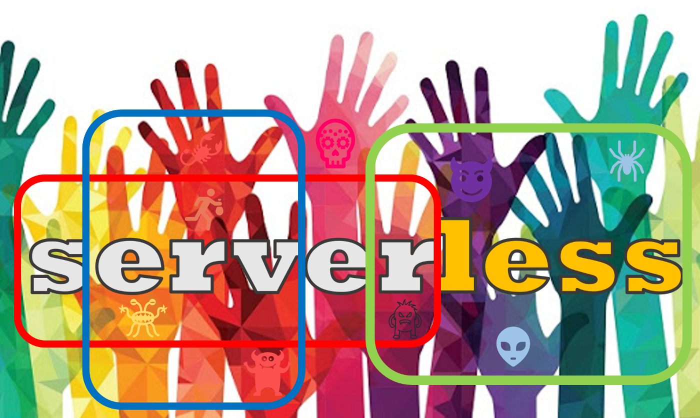 "the word ""serverless"" superimposed on a graphic of grasping hands marked with symbols for different kinds of threats"