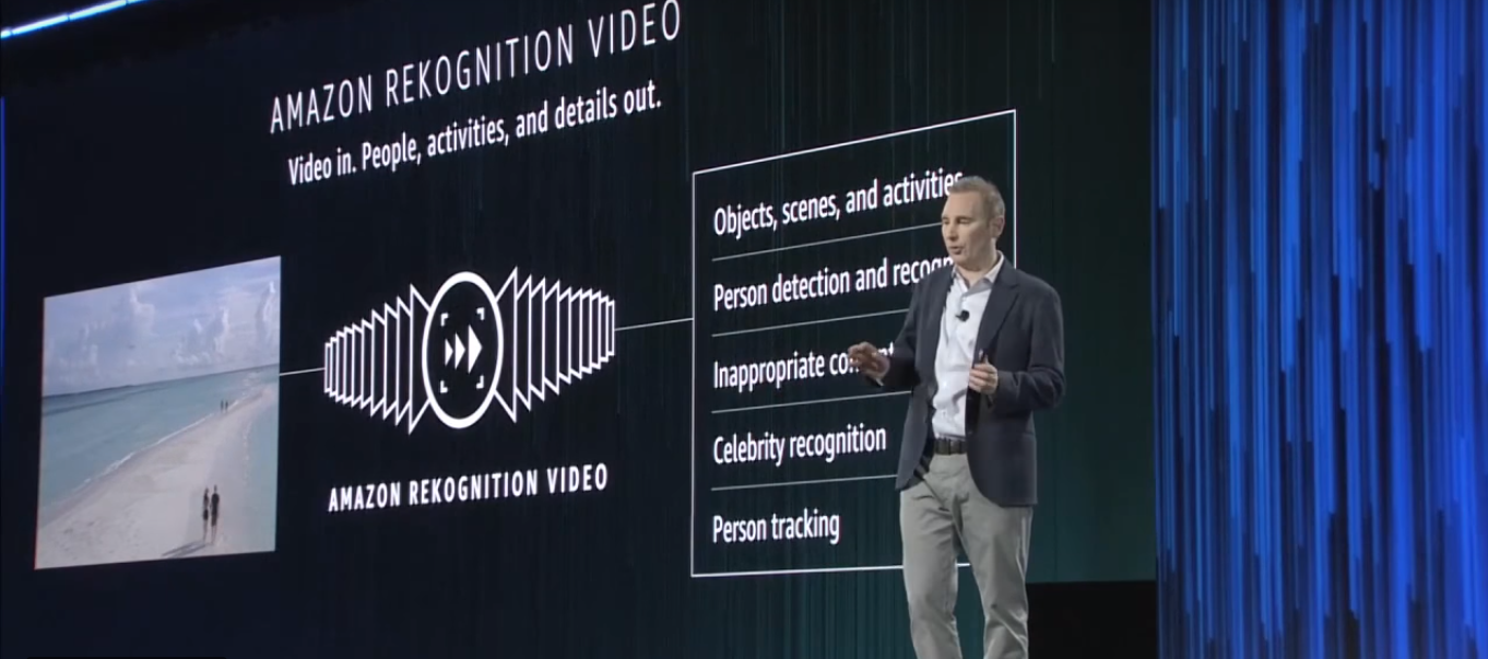 AI capabilities in Image Recognition - Towards Data Science