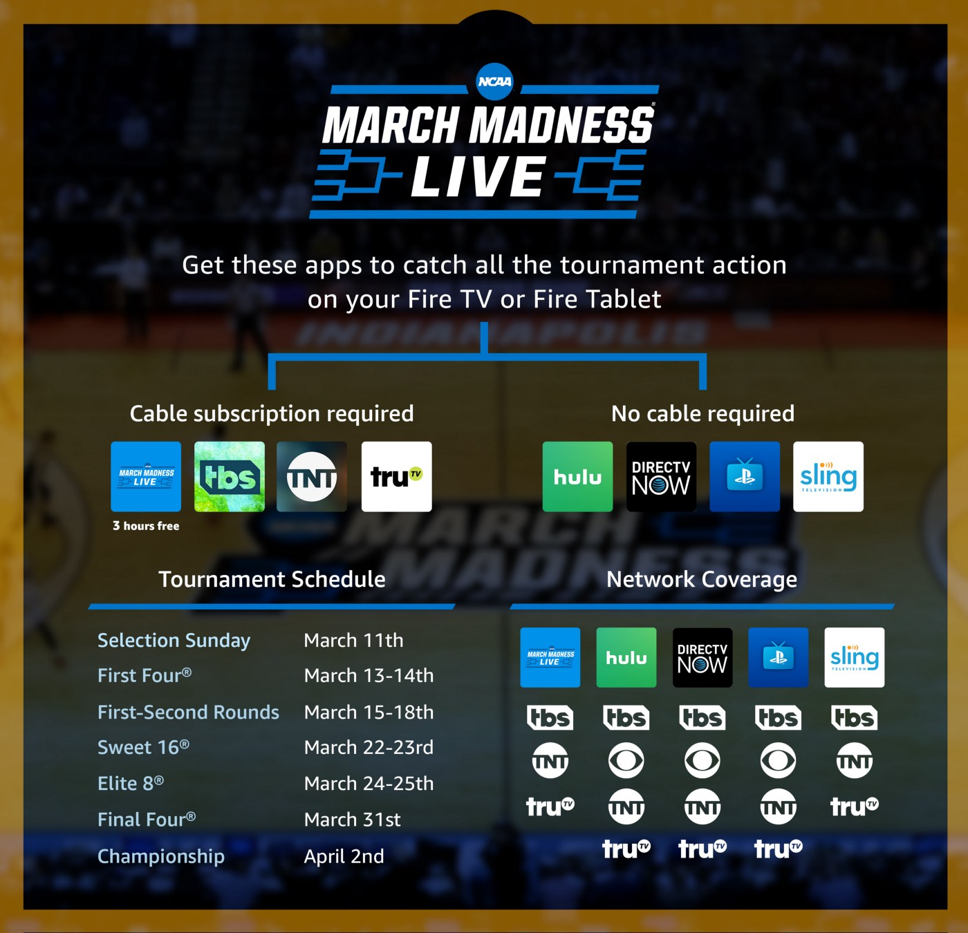 How To Watch March Madness Live on Fire TV 🏀 - Amazon Fire TV
