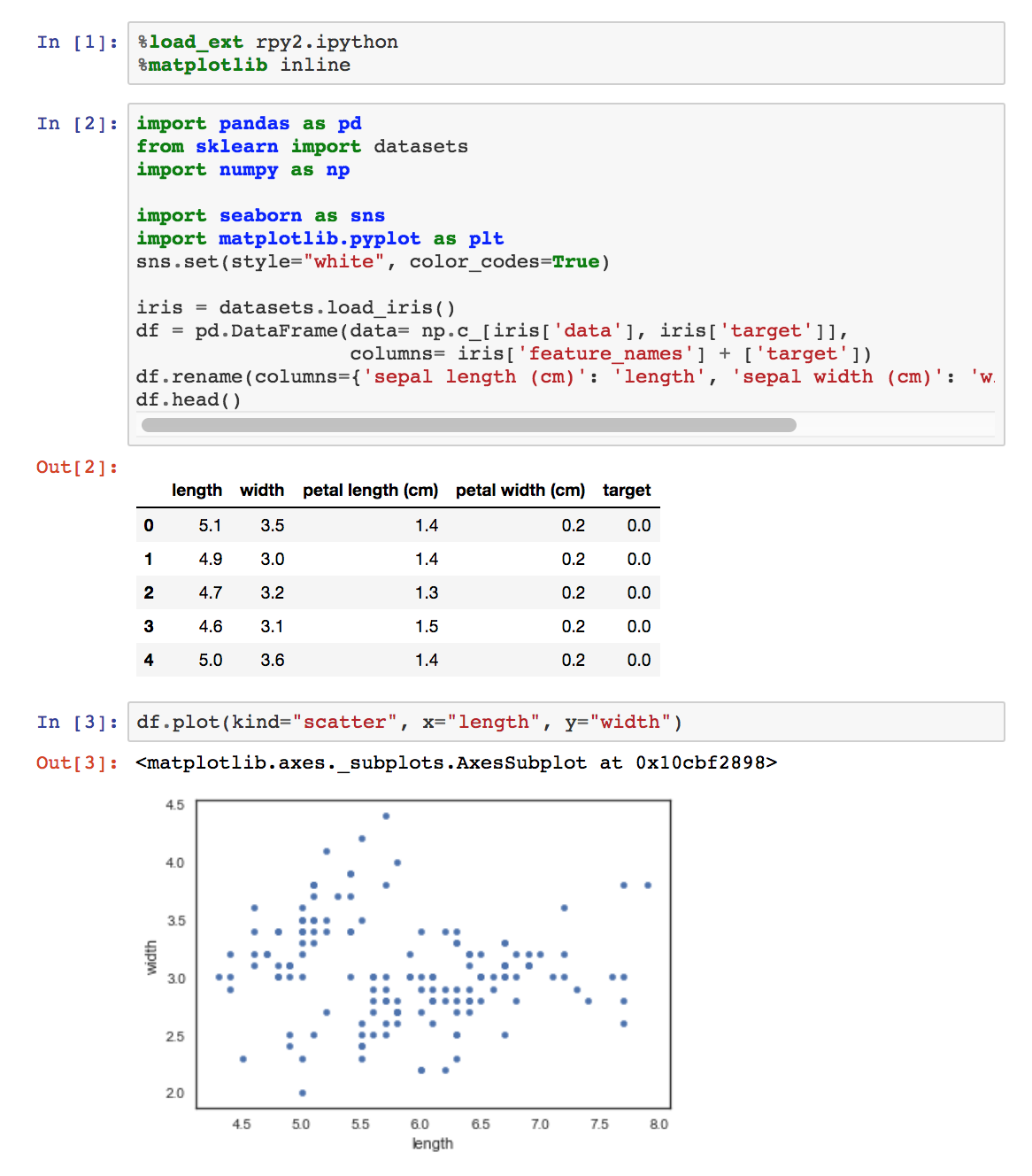 Python vs (and) R for Data Science - Noteworthy - The Journal Blog