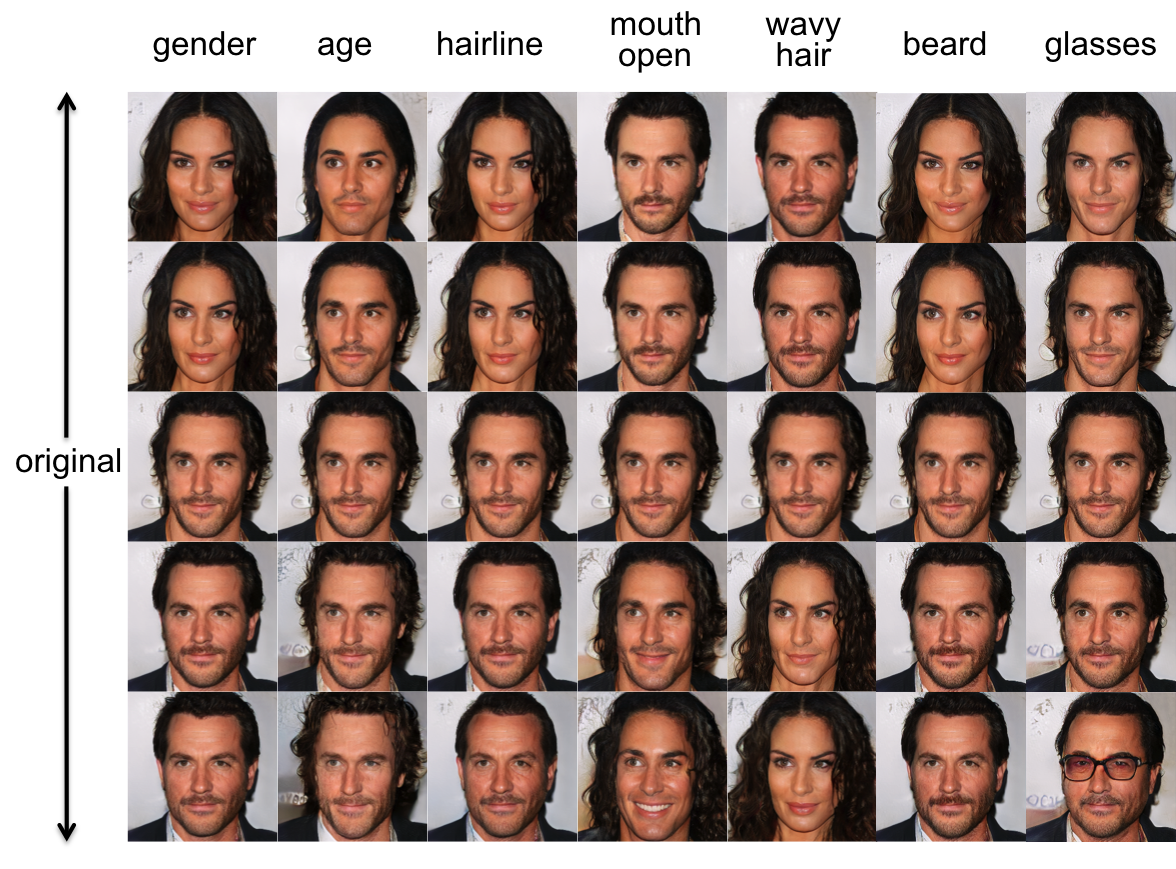 Generating custom photo-realistic faces using AI - Insight Fellows