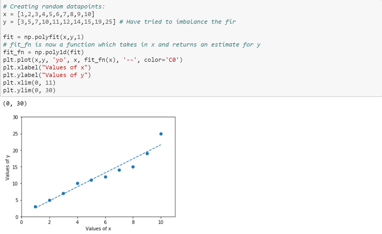 Data Visualization with Python and Seaborn — Part 2: Controlling
