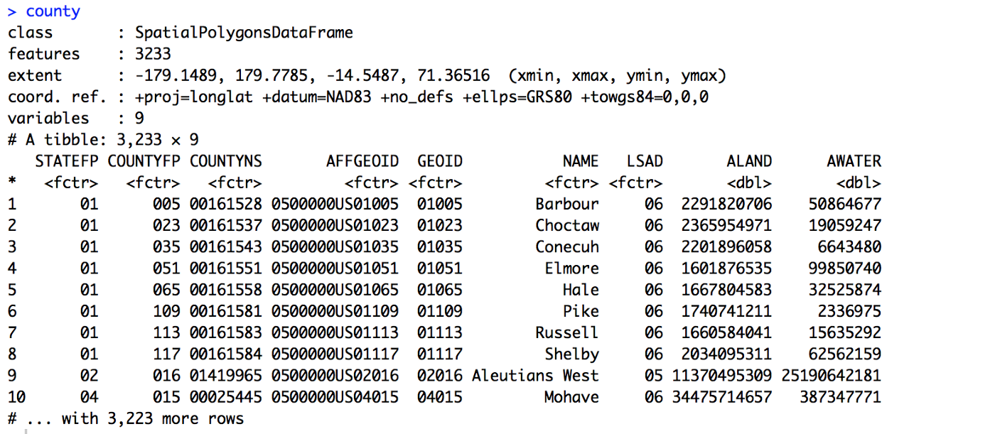 Creating GeoJSON out of Shapefile in R - learn data science