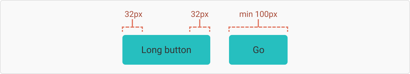 UI cheat sheets: buttons - UX Collective