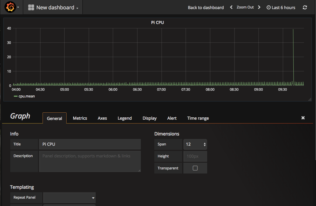 Monitoring your home network with InfluxDB on Raspberry Pi with Docker