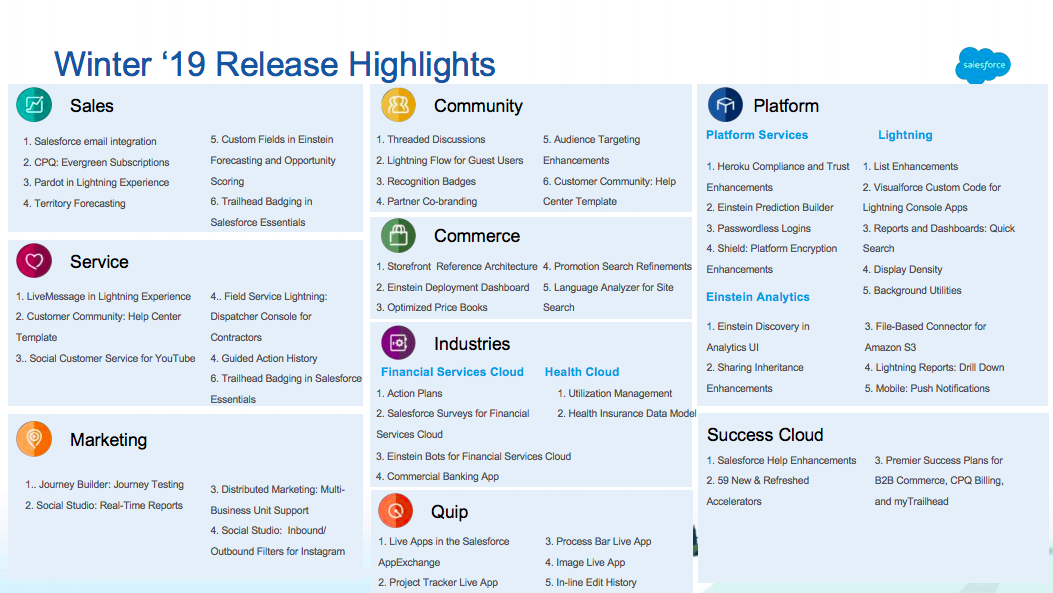 Happy 2019, Salesforce Partners - Inside the Salesforce Ecosystem