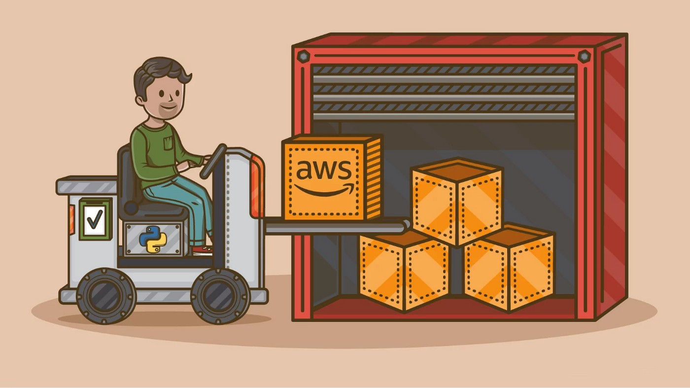 AWS S3 and Cloufront with Flask
