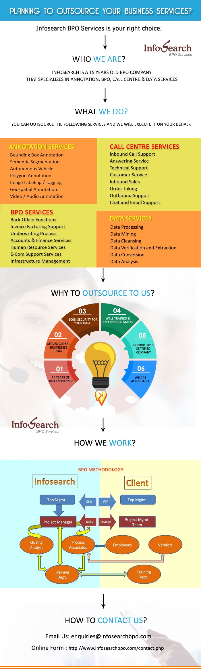 Outsource your business services to Infosearch BPO.