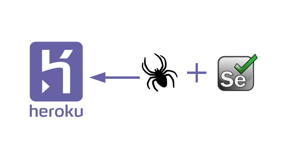 Heroku—Logo and a spider with Selenium—Library Logo