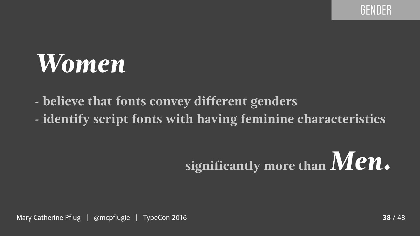 The 2016 Font Purchasing Habits Survey Results - Mary Catherine
