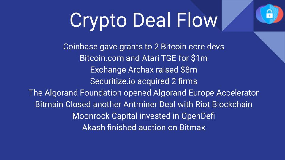 Crypto Deal Flow: October 14–16