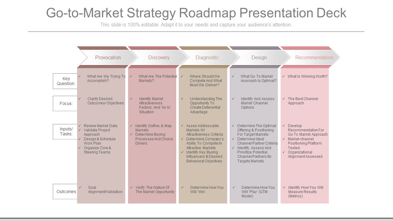 Go to Market Strategy PowerPoint Deck