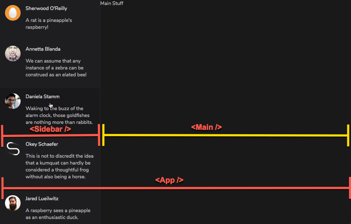 An high level structure of the Skypey layout