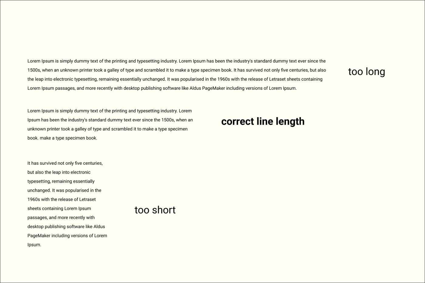 Image showing proper line length for a block of text