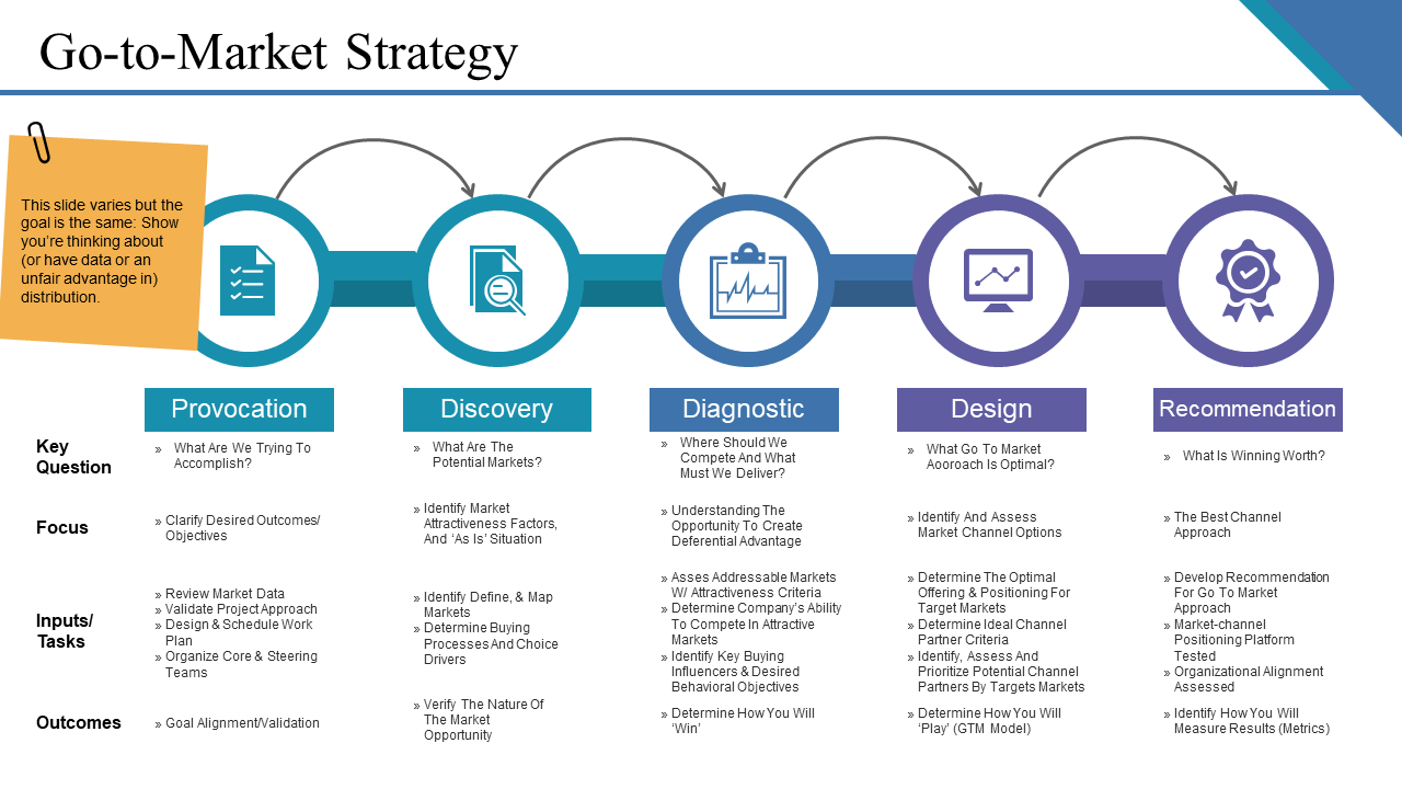 Go to Market Strategy PowerPoint Graphic