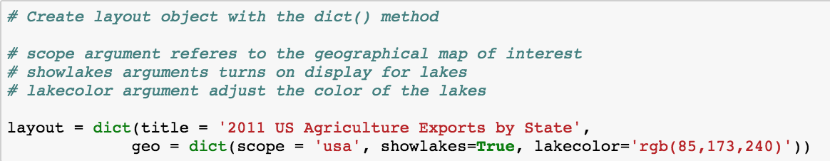 Day (8) — Data Visualization — How to use Choropleth maps
