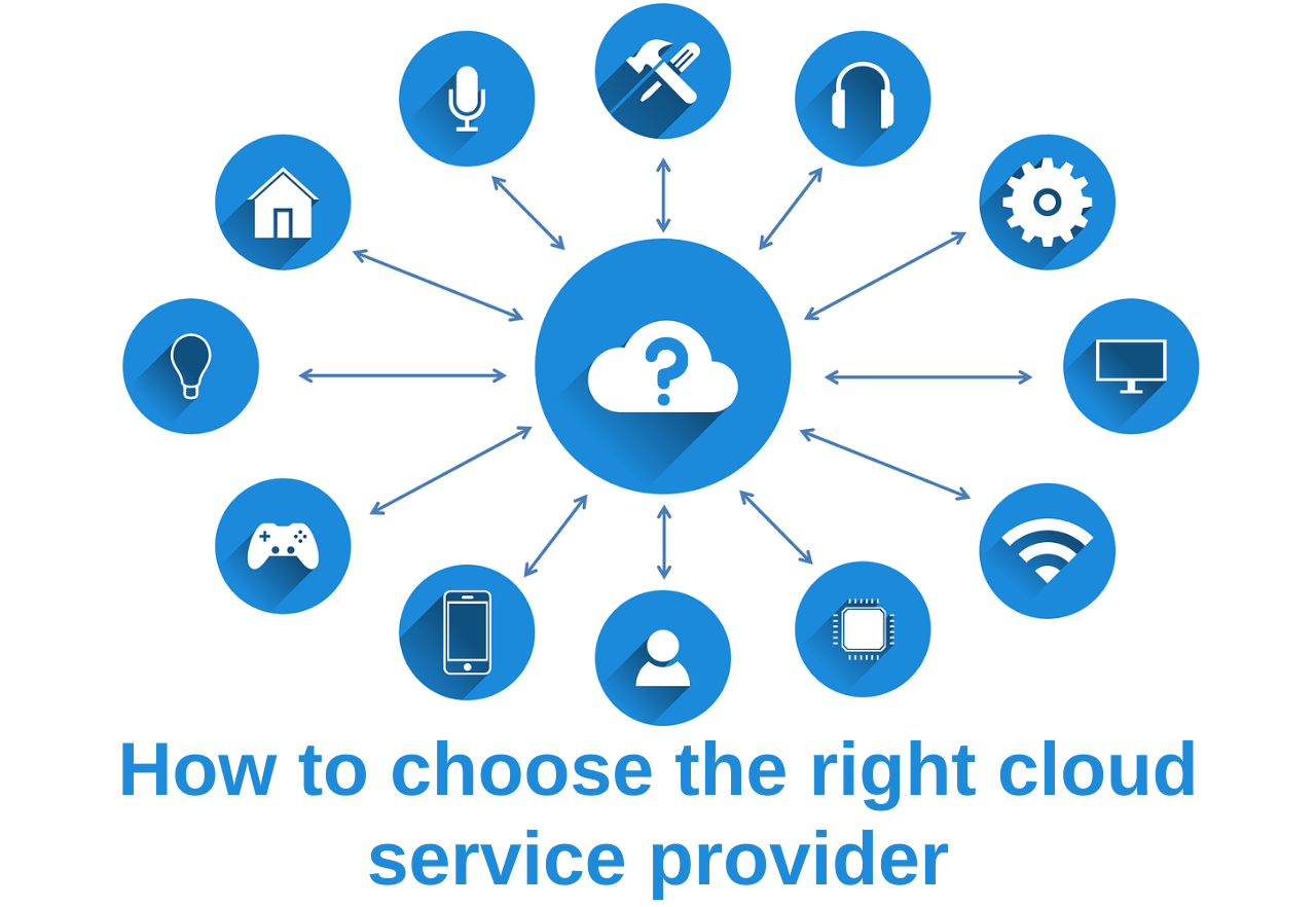 How to choose the right cloud service provider