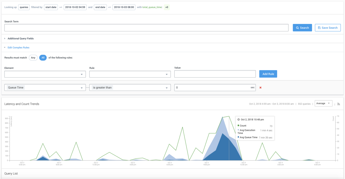 Improving Amazon Redshift Performance: Our Data Warehouse Story