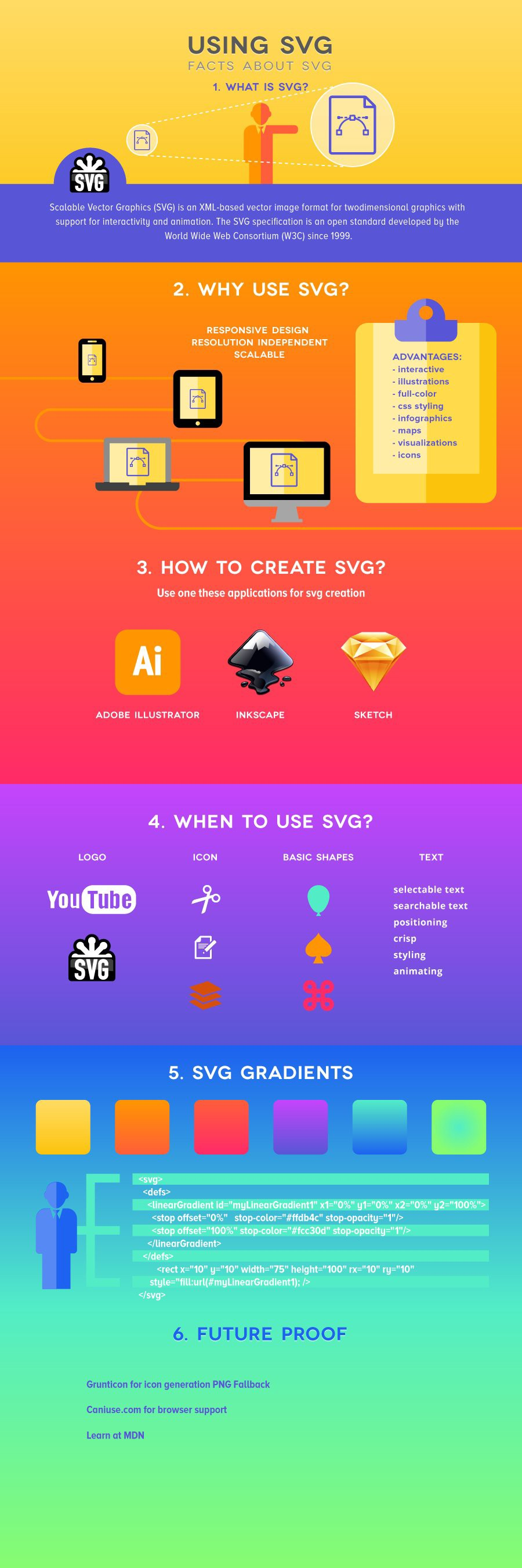Using SVG for creating a infographic