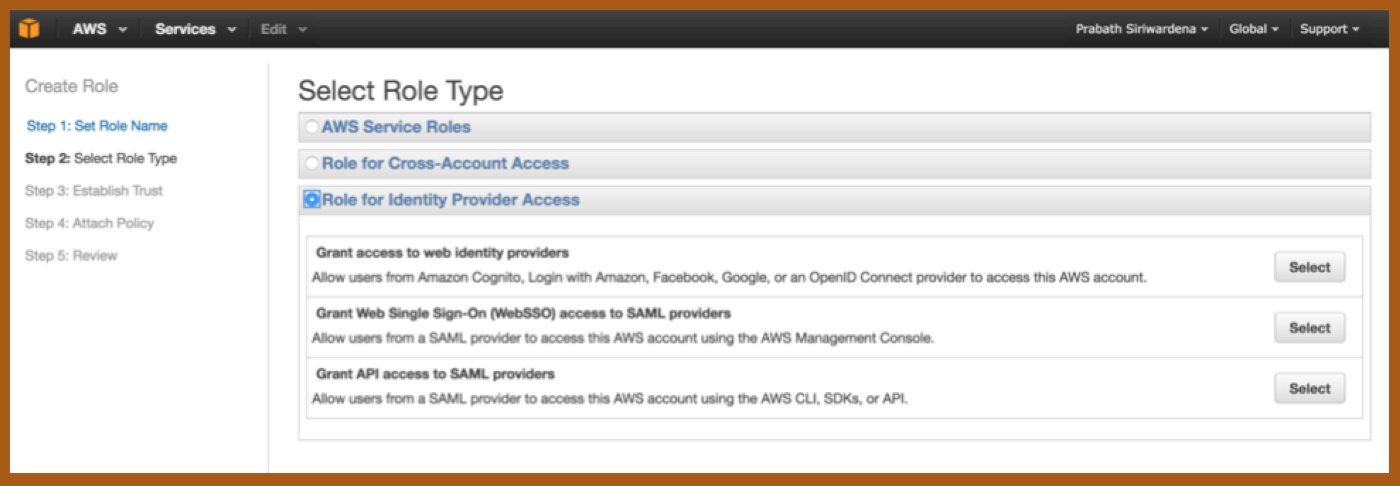 Enabling FIDO U2F Multi-Factor Authentication for the AWS Management
