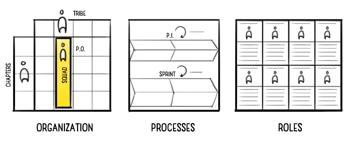 How Visual Design Thinking can help your Agile Transition