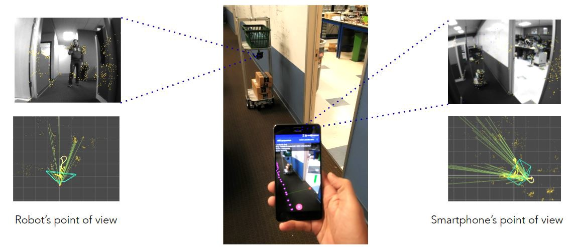 Augmented Reality Robotics - Ryan Hickman - Medium